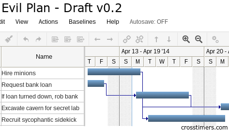 Mock up of an evil plan in a gantt chart